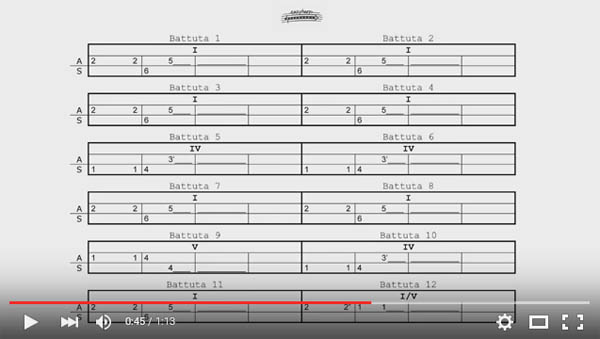 tablatura armonica